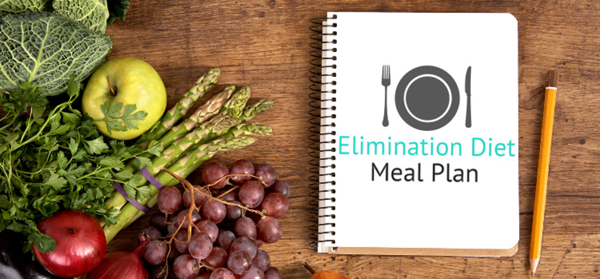 Elimination Diet - Identify your food sensitivities!