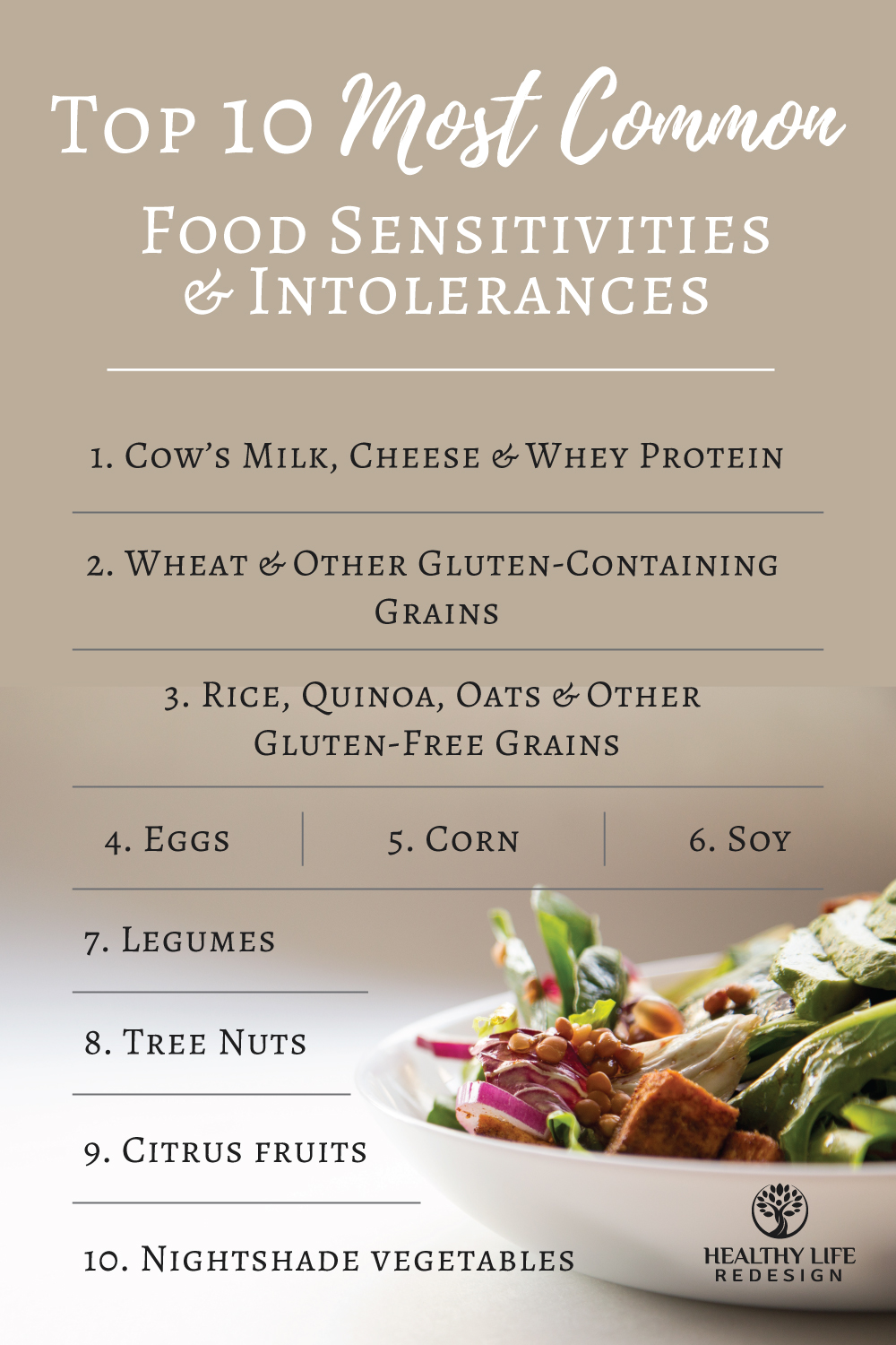 Top 10 Most Common Food Sensitivities and Intolerances